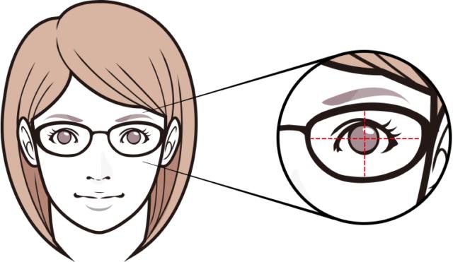 条件①黒目がレンズの「中央」にくる