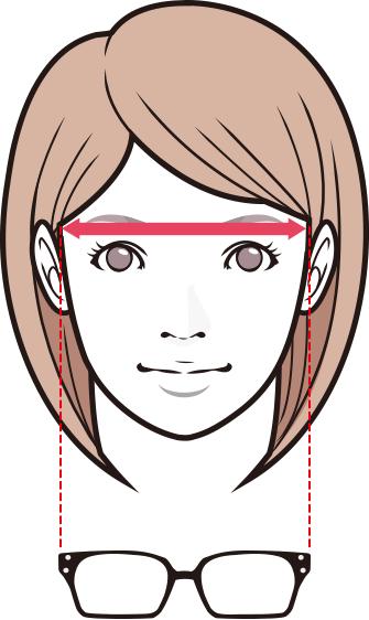 条件②フレームの幅が顔の幅とほぼ同じ